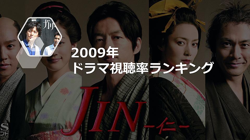 春 ドラマ 率 2020 視聴